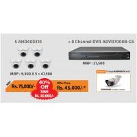 CCTV SOHO Package